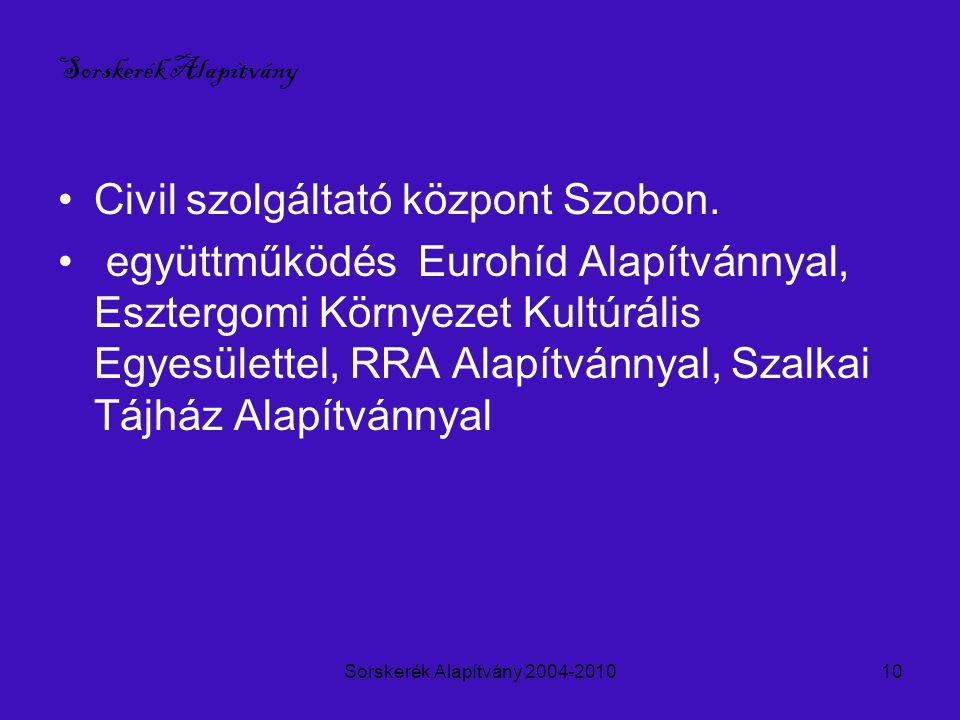 Sorskerék Alapítvány 2004-201010 Sorskerék Alapítvány Civil szolgáltató központ Szobon. együttműködés Eurohíd Alapítvánnyal, Esztergomi Környezet Kult
