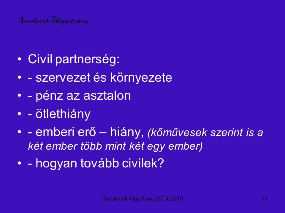 Sorskerék Alapítvány 2004-201011 Sorskerék Alapítvány Civil partnerség: - szervezet és környezete - pénz az asztalon - ötlethiány - emberi erő – hiány, (kőművesek szerint is a két ember több mint két egy ember) - hogyan tovább civilek?