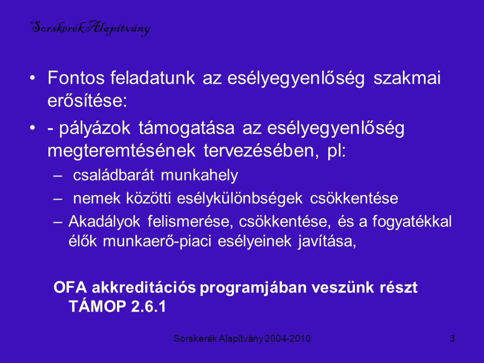 Sorskerék Alapítvány 2004-20103 Sorskerék Alapítvány Fontos feladatunk az esélyegyenlőség szakmai erősítése: - pályázok támogatása az esélyegyenlőség megteremtésének tervezésében, pl: – családbarát munkahely – nemek közötti esélykülönbségek csökkentése –Akadályok felismerése, csökkentése, és a fogyatékkal élők munkaerő-piaci esélyeinek javítása, OFA akkreditációs programjában veszünk részt TÁMOP 2.6.1