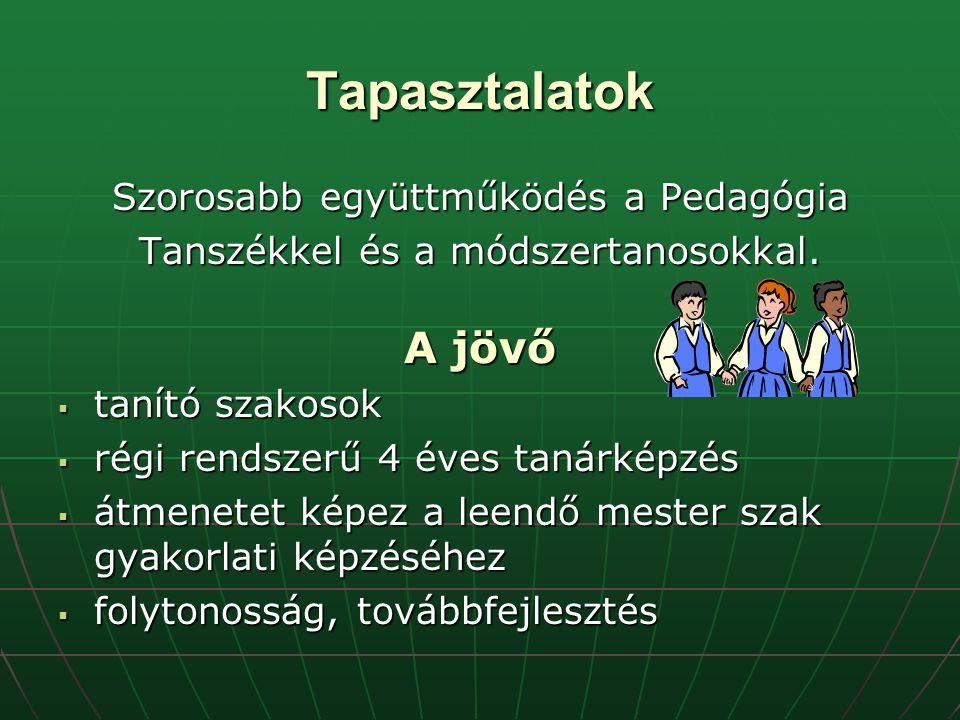 Tapasztalatok Szorosabb együttműködés a Pedagógia Tanszékkel és a módszertanosokkal.