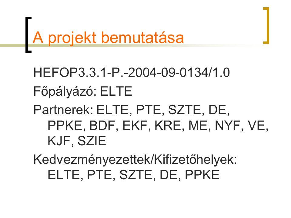 A projekt bemutatása HEFOP3.3.1-P.-2004-09-0134/1.0 Főpályázó: ELTE Partnerek: ELTE, PTE, SZTE, DE, PPKE, BDF, EKF, KRE, ME, NYF, VE, KJF, SZIE Kedvezményezettek/Kifizetőhelyek: ELTE, PTE, SZTE, DE, PPKE