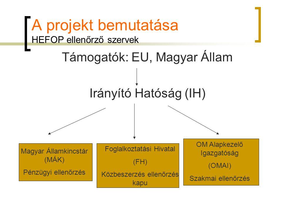 A projekt bemutatása HEFOP ellenőrző szervek Támogatók: EU, Magyar Állam Irányító Hatóság (IH) Magyar Államkincstár (MÁK) Pénzügyi ellenőrzés Foglalkoztatási Hivatal (FH) Közbeszerzés ellenőrzés kapu OM Alapkezelő Igazgatóság (OMAI) Szakmai ellenőrzés