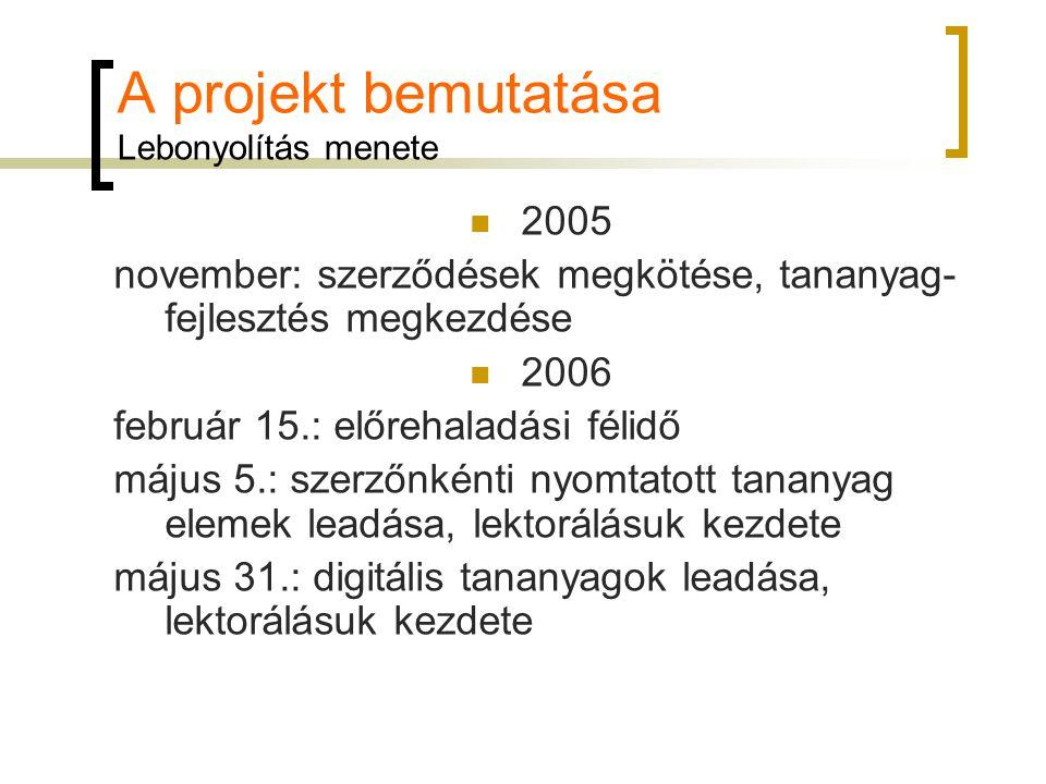 A projekt bemutatása Lebonyolítás menete 2006 június 6.: nyomtatott tananyagok lektorálásának befejezése, nyomdai előkészítés kezdete június 30.: nyomdakész tananyagok leadása, digitális tananyagok lektorálási határideje július 31.: korrigált tananyagok végső leadási határideje szeptember: tananyagok konzorciumi felhasználása