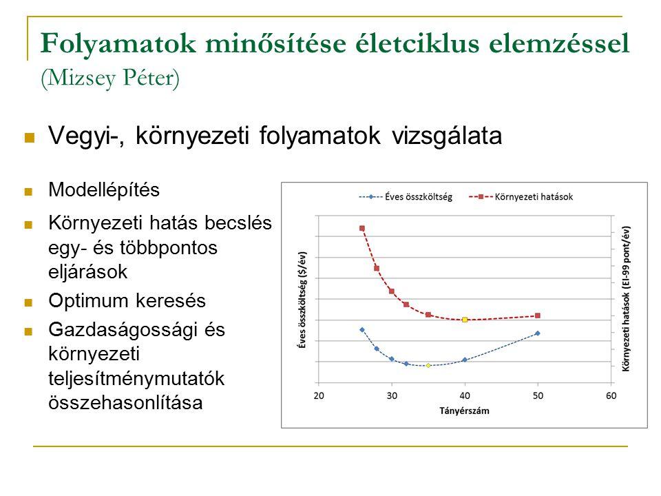 Folyamatok minősítése életciklus elemzéssel (Mizsey Péter) Vegyi-, környezeti folyamatok vizsgálata Modellépítés Környezeti hatás becslés egy- és több