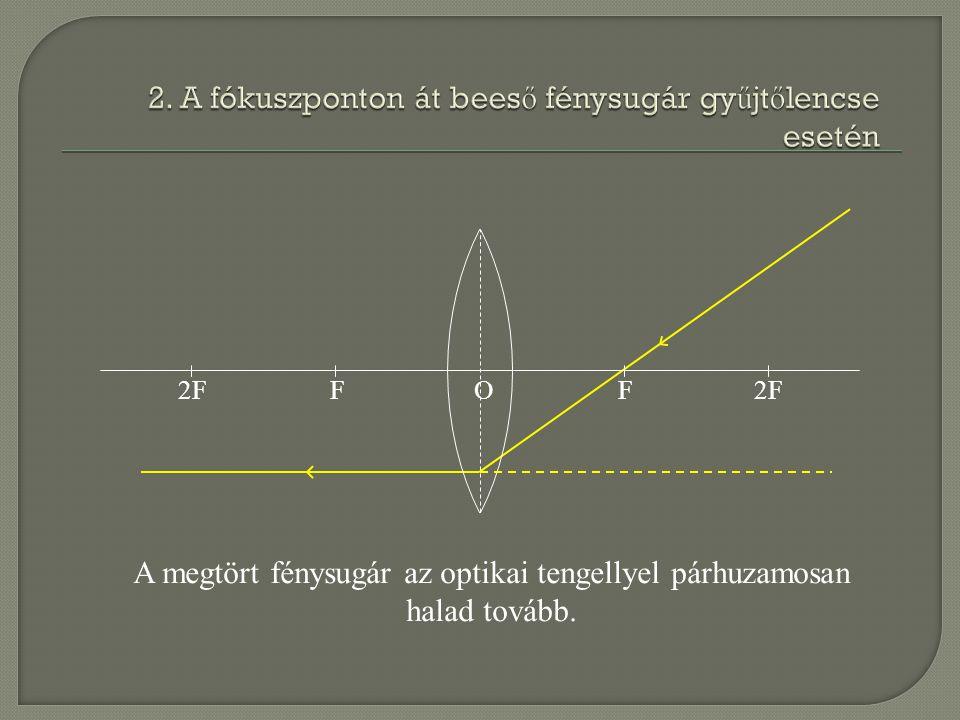 2FFFO A megtört fénysugár az optikai tengellyel párhuzamosan halad tovább.