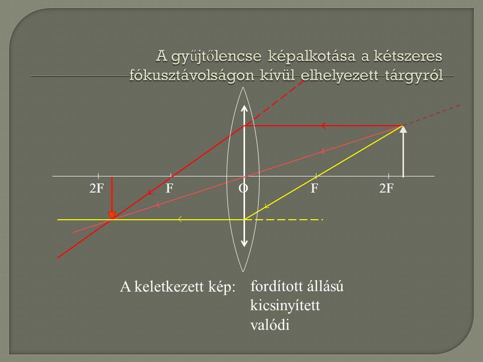 2FFF O A keletkezett kép: fordított állású kicsinyített valódi