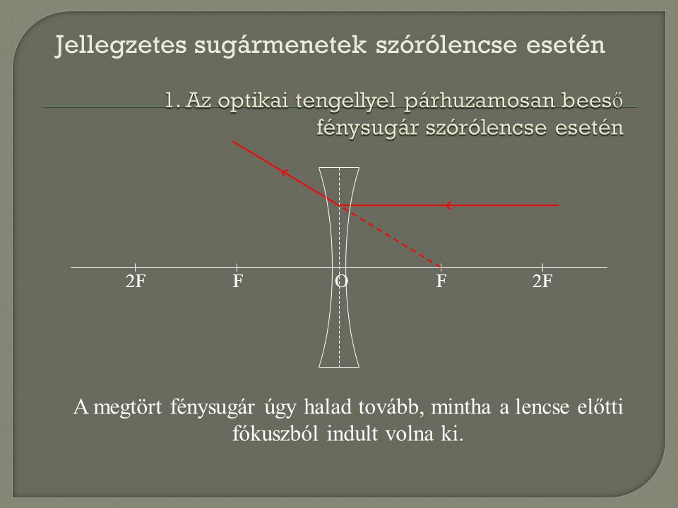 2FFF O A megtört fénysugár úgy halad tovább, mintha a lencse előtti fókuszból indult volna ki. Jellegzetes sugármenetek szórólencse esetén