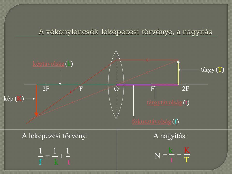A nagyítás:A leképezési törvény: t 1 k 1 f 1  T K t k N  tárgy (T) kép (K) képtávolságképtávolság (k) tárgytávolságtárgytávolság (t) fókusztávolsá