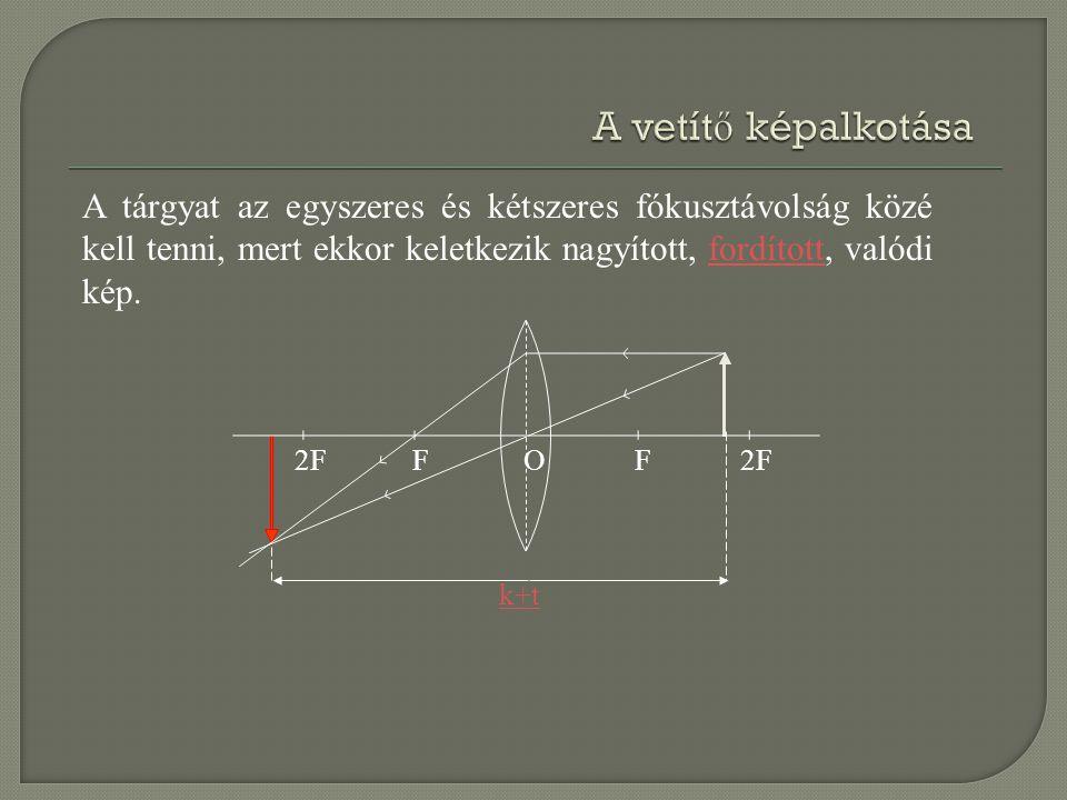 A tárgyat az egyszeres és kétszeres fókusztávolság közé kell tenni, mert ekkor keletkezik nagyított, fordított, valódi kép.fordított 2FFF O k+t