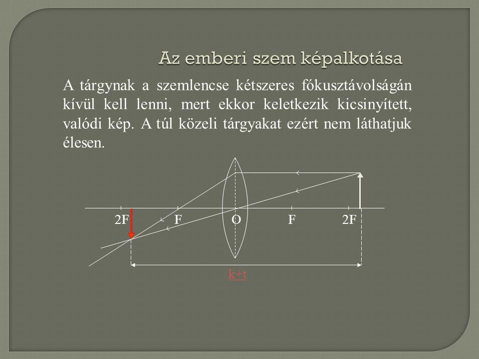Az emberi szem képalkotása Az emberi szem képalkotása 2FFF O k+t A tárgynak a szemlencse kétszeres fókusztávolságán kívül kell lenni, mert ekkor kelet