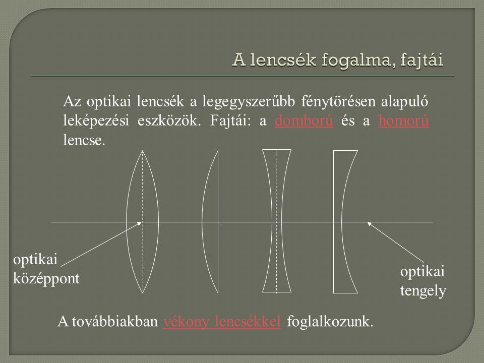 fókuszpontfókuszpont (F) F A párhuzamos nyaláb a domború lencsén való áthaladás után összetartó nyaláb lesz, ezért nevezik a domború lencsét gyűjtőlencsének.
