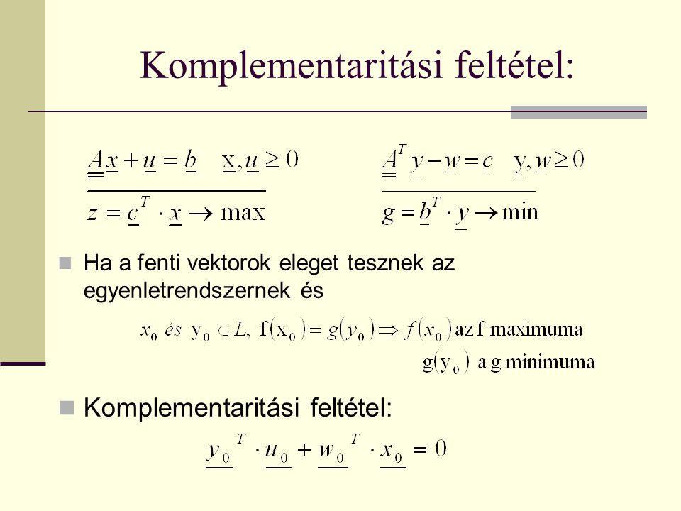 Komplementaritási feltétel: Ha a fenti vektorok eleget tesznek az egyenletrendszernek és Komplementaritási feltétel: