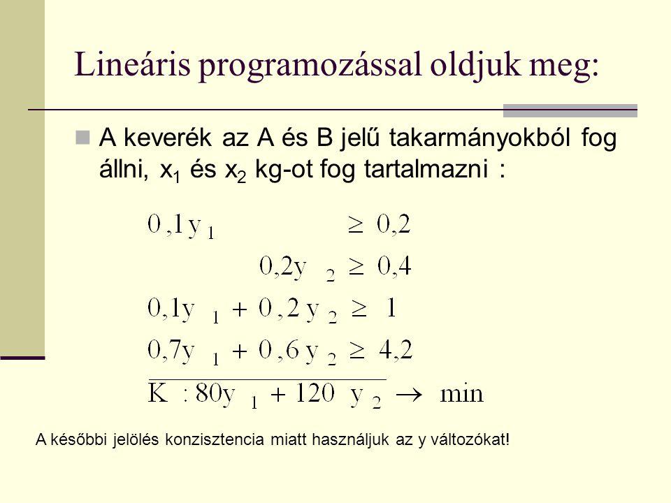 Lineáris programozással oldjuk meg: A keverék az A és B jelű takarmányokból fog állni, x 1 és x 2 kg-ot fog tartalmazni : A későbbi jelölés konzisztencia miatt használjuk az y változókat!