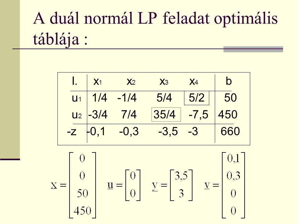 I. x 1 x 2 x 3 x 4 b u 1 1/4 -1/4 5/4 5/2 50 u 2 -3/4 7/4 35/4 -7,5 450 -z -0,1 -0,3 -3,5 -3 660 A duál normál LP feladat optimális táblája :