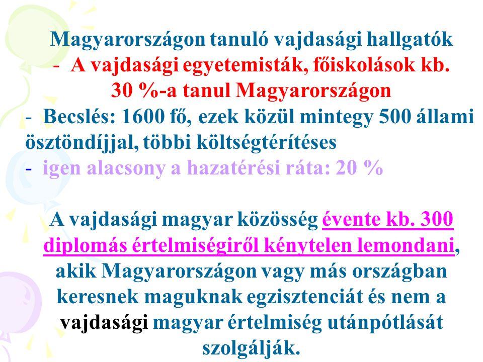 A felsőoktatásban tanuló magyarok területi eloszlása (2002/2003-ban összesen 3.300 hallgató)