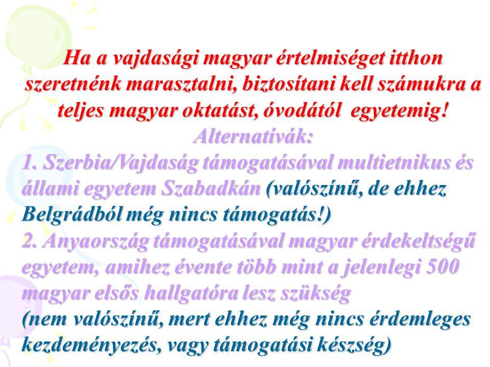 Magyarországon tanuló vajdasági hallgatók - A vajdasági egyetemisták, főiskolások kb.