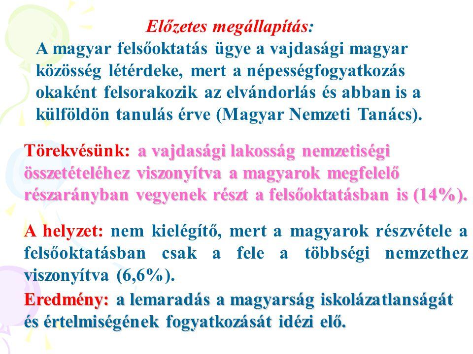 Gábrity Molnár Irén: Szabadka felsőoktatásának jelene és jövője Magyar Regionális Tudományi Társaság Szeged vándorkonferencia - 2006