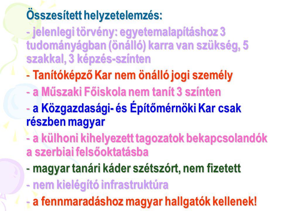 Továbbtanulási hajlam és szakválasztás a magyaroknál szükség van: - magyar nyelvű üzleti-menedzseri főiskolára, - óvó-, tanító-, kétszakos tanárképzésre, - mérnökképzésre (építészmérnök és műszaki- informatikai képzés), - mezőgazdasági-kertészeti képzésre (a zentai kihelyezett tagozat legalizálása) Tervek a szakkollégiumok, könyvtárak, lektorátusok megnyitásáról; Átgondolt támogatási és ösztöndíj-politika.
