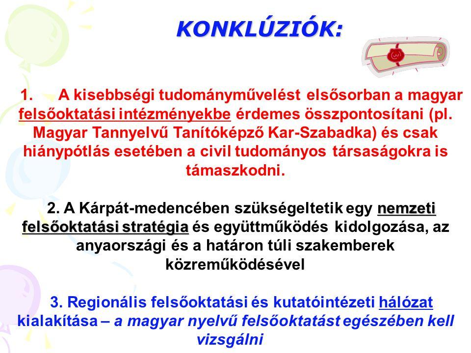 A vajdasági magyar érdekeltségű karoknak a magyar közösség (kb.