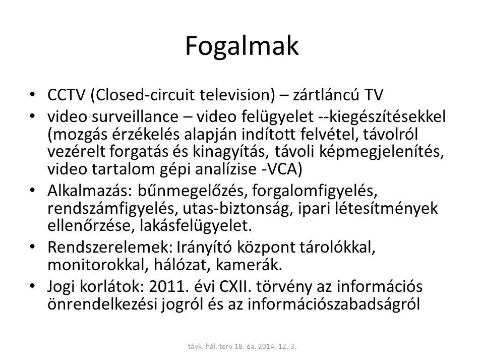 Hasznos linkek http://pins.moxa.com/Tech_note/CCTV%20Su rveillance%20System%20Network%20Design% 20Guide.pdf http://pins.moxa.com/Tech_note/CCTV%20Su rveillance%20System%20Network%20Design% 20Guide.pdf http://www.cisco.com/c/en/us/td/docs/soluti ons/Enterprise/Video/IPVS/IPVS_DG/IPVS- DesignGuide.pdf http://www.cisco.com/c/en/us/td/docs/soluti ons/Enterprise/Video/IPVS/IPVS_DG/IPVS- DesignGuide.pdf http://megfigyelokamerak.hu/files/mk2011CX II.pdf http://megfigyelokamerak.hu/files/mk2011CX II.pdf távk.