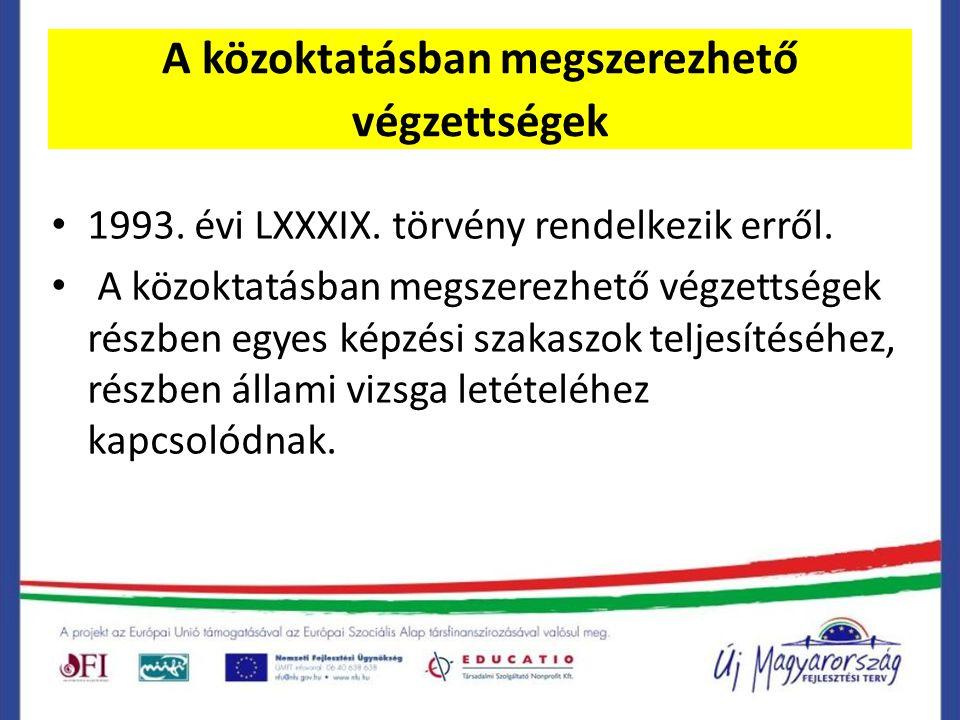 A közoktatásban megszerezhető végzettségek 1993. évi LXXXIX.