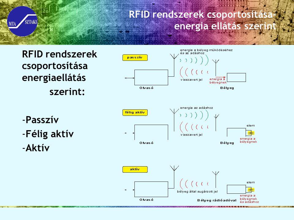 RFID rendszerek csoportosítása- energia ellátás szerint RFID rendszerek csoportosítása energiaellátás szerint: -Passzív -Félig aktív -Aktív