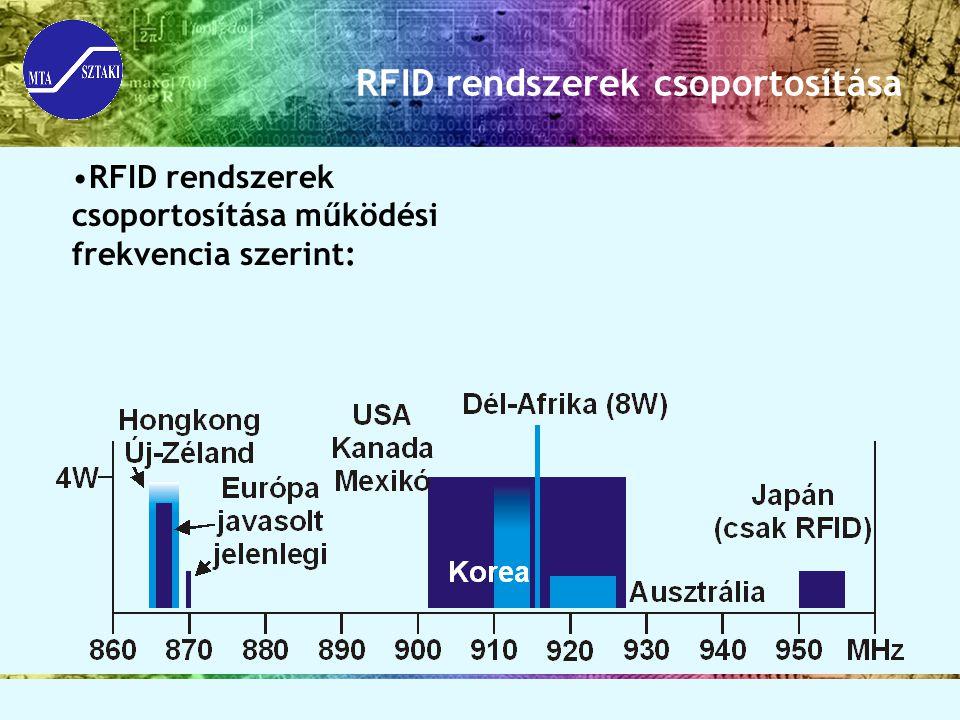 RFID rendszerek csoportosítása RFID rendszerek csoportosítása működési frekvencia szerint: