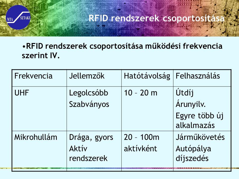 RFID rendszerek csoportosítása RFID rendszerek csoportosítása működési frekvencia szerint IV. FrekvenciaJellemzőkHatótávolságFelhasználás UHFLegolcsób