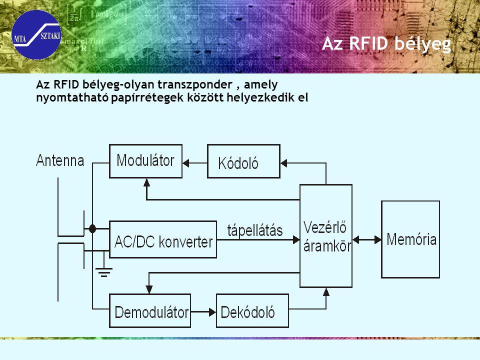 Az RFID bélyeg Az RFID bélyeg-olyan transzponder, amely nyomtatható papírrétegek között helyezkedik el