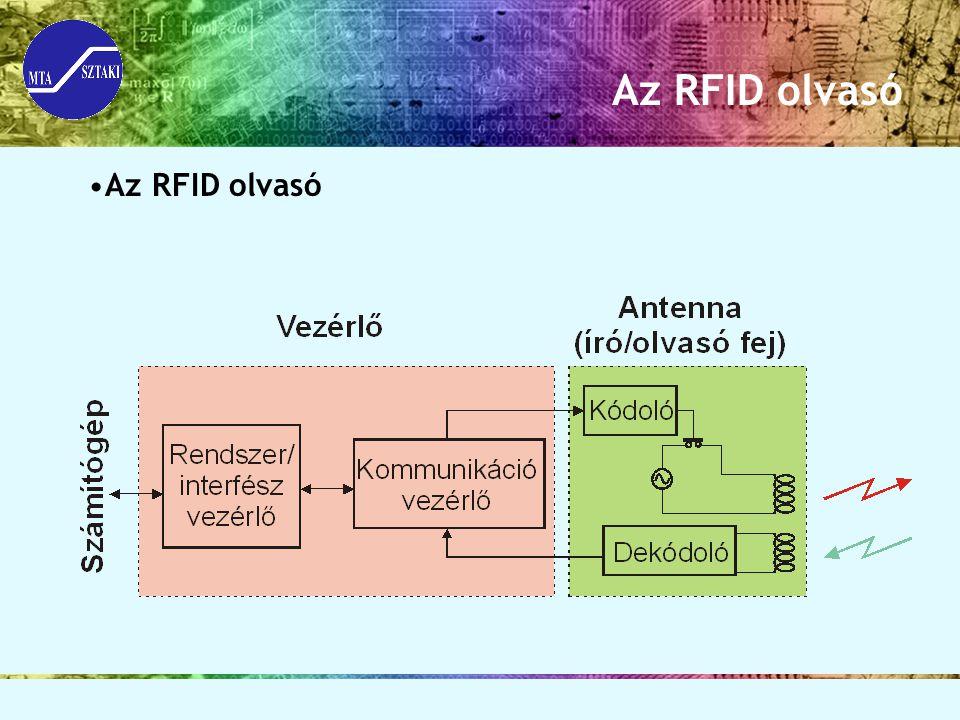 Az RFID olvasó