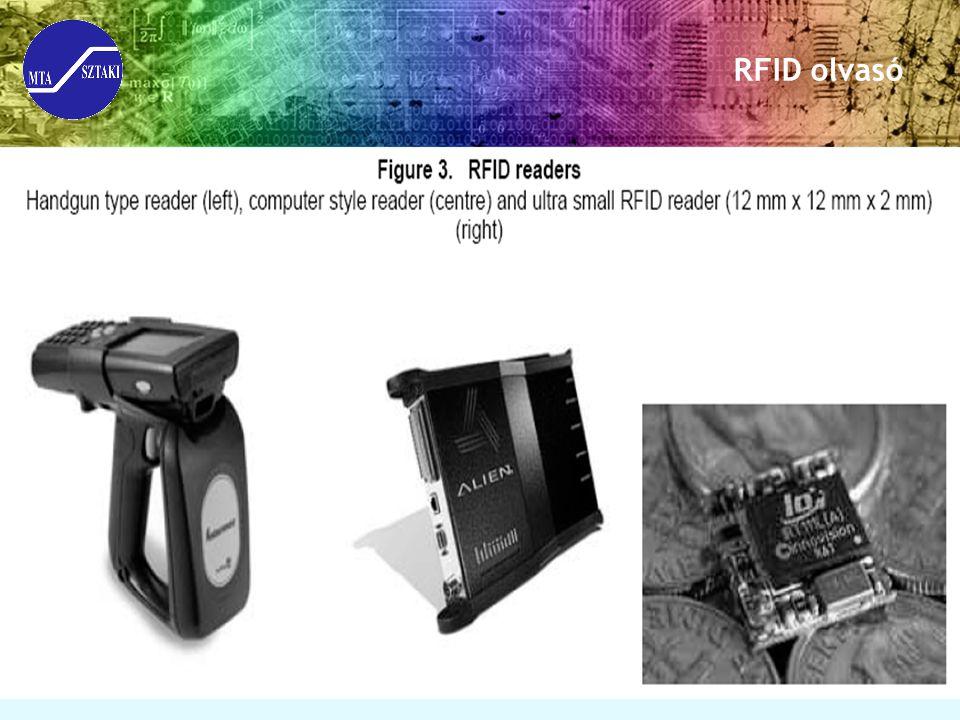 RFID olvasó