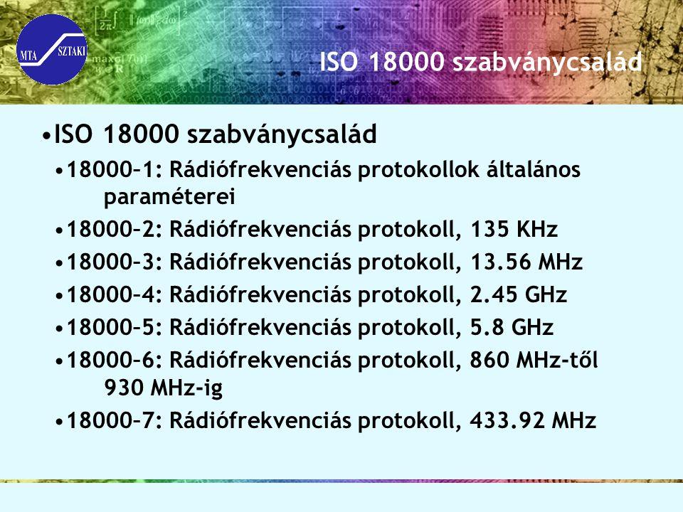 ISO 18000 szabványcsalád 18000–1: Rádiófrekvenciás protokollok általános paraméterei 18000–2: Rádiófrekvenciás protokoll, 135 KHz 18000–3: Rádiófrekve