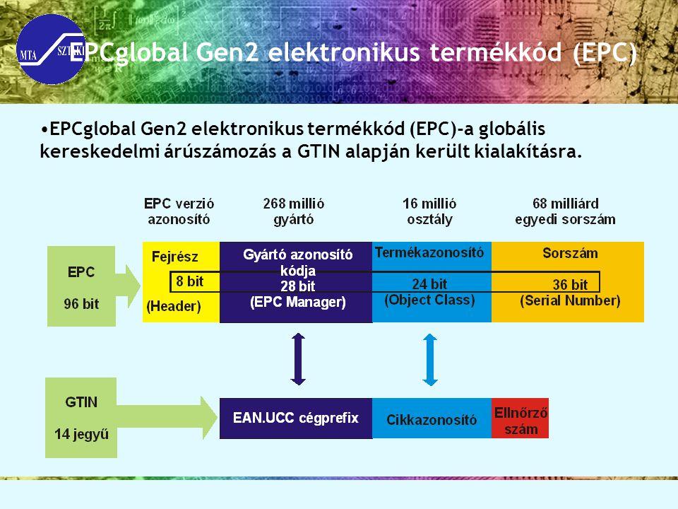 EPCglobal Gen2 elektronikus termékkód (EPC) EPCglobal Gen2 elektronikus termékkód (EPC)-a globális kereskedelmi árúszámozás a GTIN alapján került kial