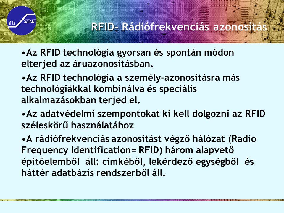 RFID- RFID- Rádiófrekvenciás azonosítás Az RFID technológia gyorsan és spontán módon elterjed az áruazonosításban. Az RFID technológia a személy-azono