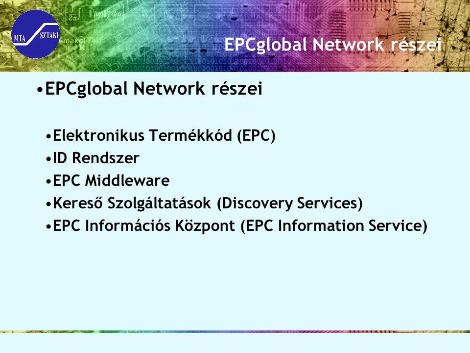 EPCglobal Network részei Elektronikus Termékkód (EPC) ID Rendszer EPC Middleware Kereső Szolgáltatások (Discovery Services) EPC Információs Központ (E