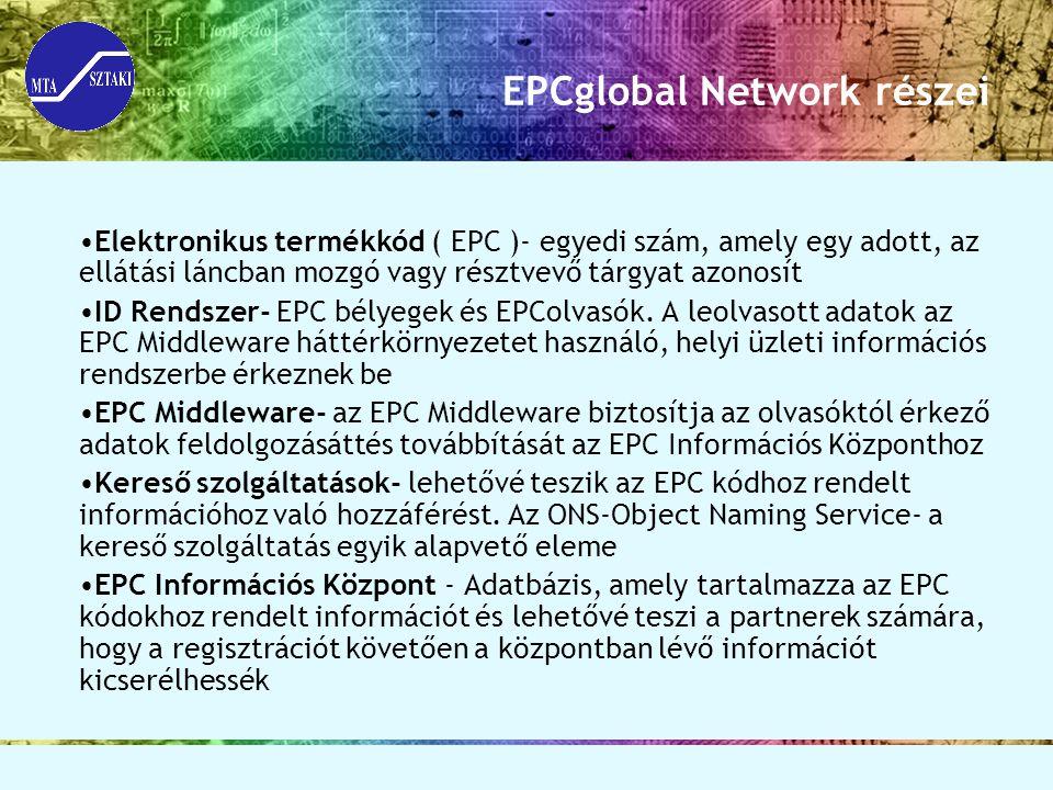 EPCglobal Network részei Elektronikus termékkód ( EPC )- egyedi szám, amely egy adott, az ellátási láncban mozgó vagy résztvevő tárgyat azonosít ID Re