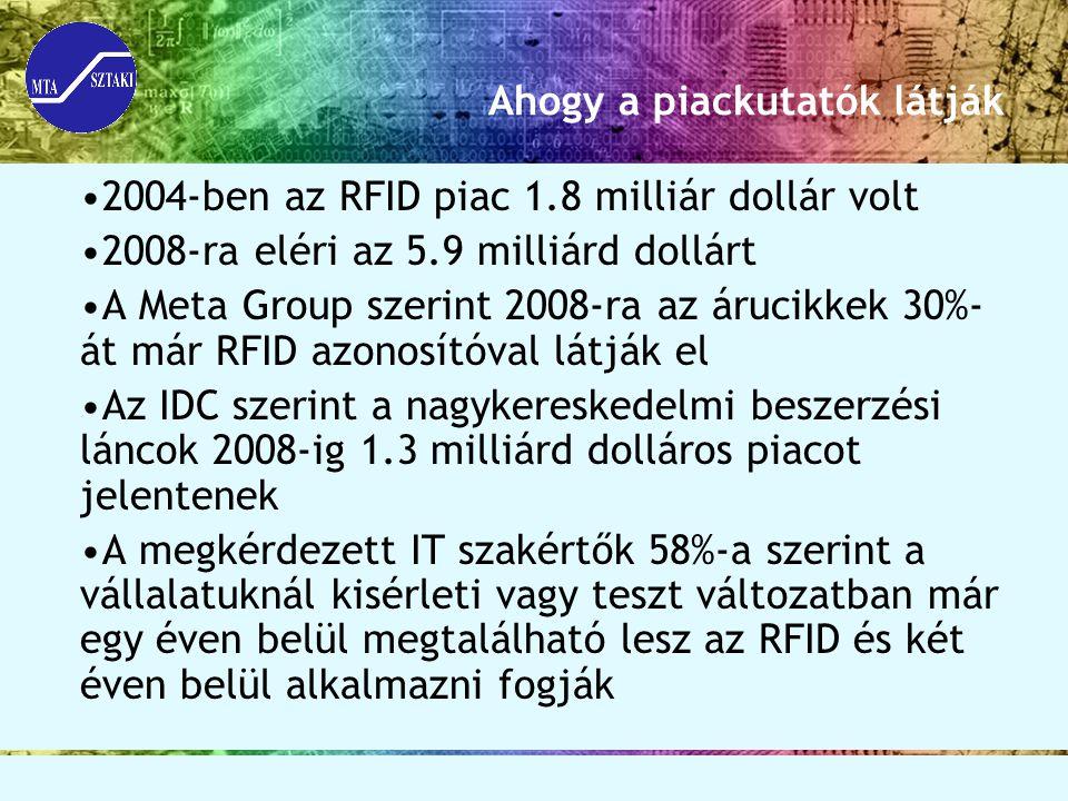 Ahogy a piackutatók látják 2004-ben az RFID piac 1.8 milliár dollár volt 2008-ra eléri az 5.9 milliárd dollárt A Meta Group szerint 2008-ra az árucikk