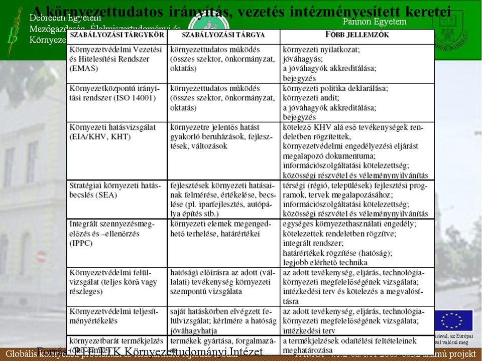 A környezettudatos irányítás, vezetés intézményesített keretei Forrás: PTE TTK Környezettudományi Intézet