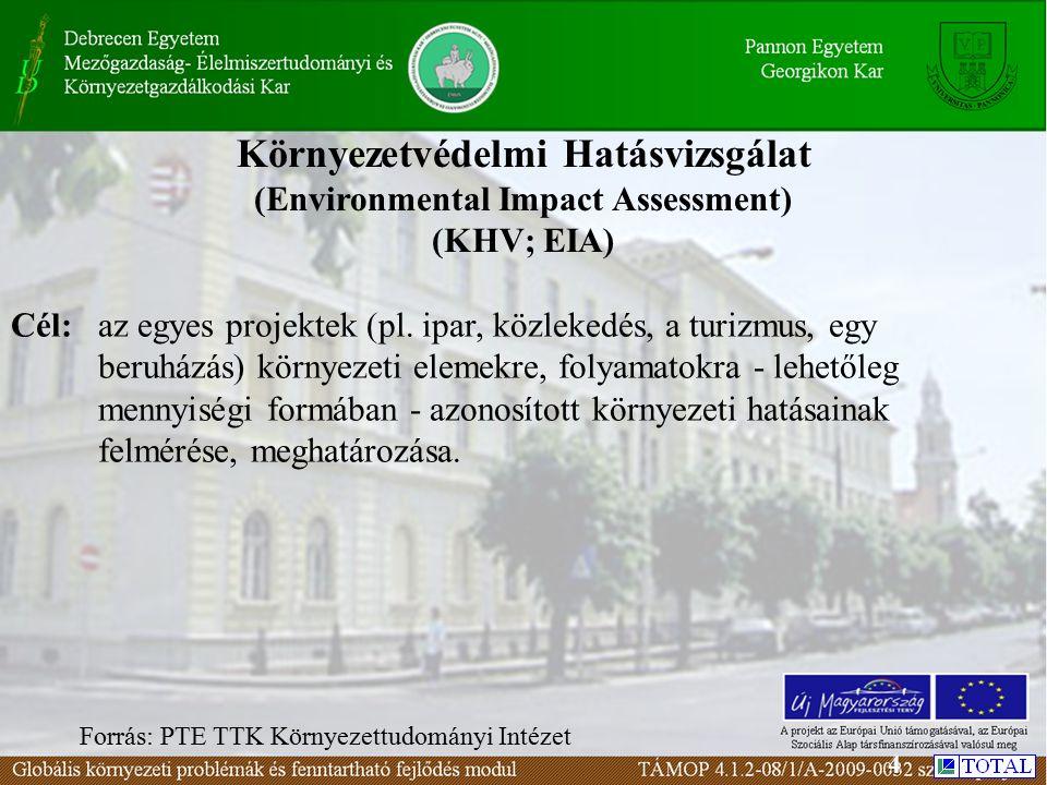 Környezetvédelmi Hatásvizsgálat (Environmental Impact Assessment) (KHV; EIA) Cél: az egyes projektek (pl.