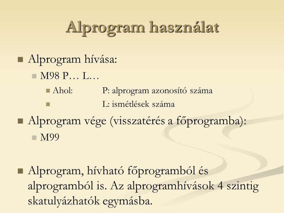 Alprogram használat Alprogram hívása: M98 P… L… Ahol: P: alprogram azonosító száma L: ismétlések száma Alprogram vége (visszatérés a főprogramba): M99