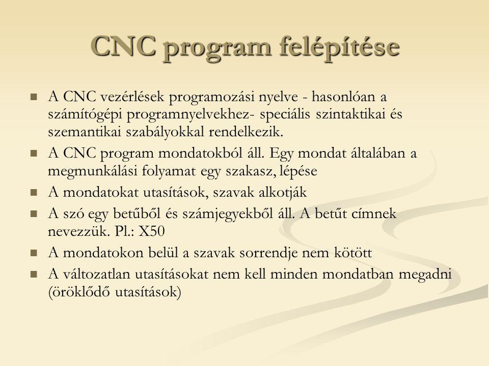 CNC program felépítése A CNC vezérlések programozási nyelve - hasonlóan a számítógépi programnyelvekhez- speciális szintaktikai és szemantikai szabály