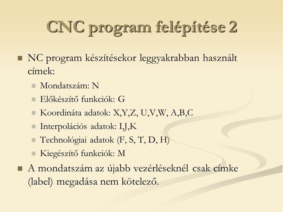 CNC program felépítése 2 NC program készítésekor leggyakrabban használt címek: Mondatszám: N Előkészítő funkciók: G Koordináta adatok: X,Y,Z, U,V,W, A