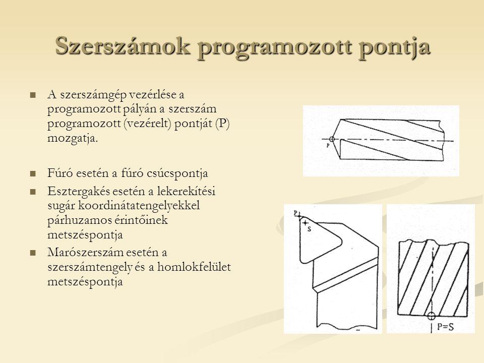 Szerszámok programozott pontja A szerszámgép vezérlése a programozott pályán a szerszám programozott (vezérelt) pontját (P) mozgatja. Fúró esetén a fú