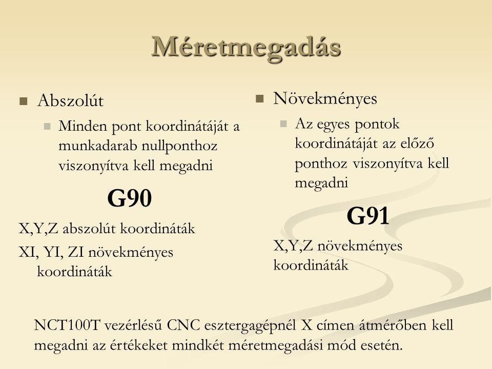 Méretmegadás Abszolút Minden pont koordinátáját a munkadarab nullponthoz viszonyítva kell megadni G90 X,Y,Z abszolút koordináták XI, YI, ZI növekménye