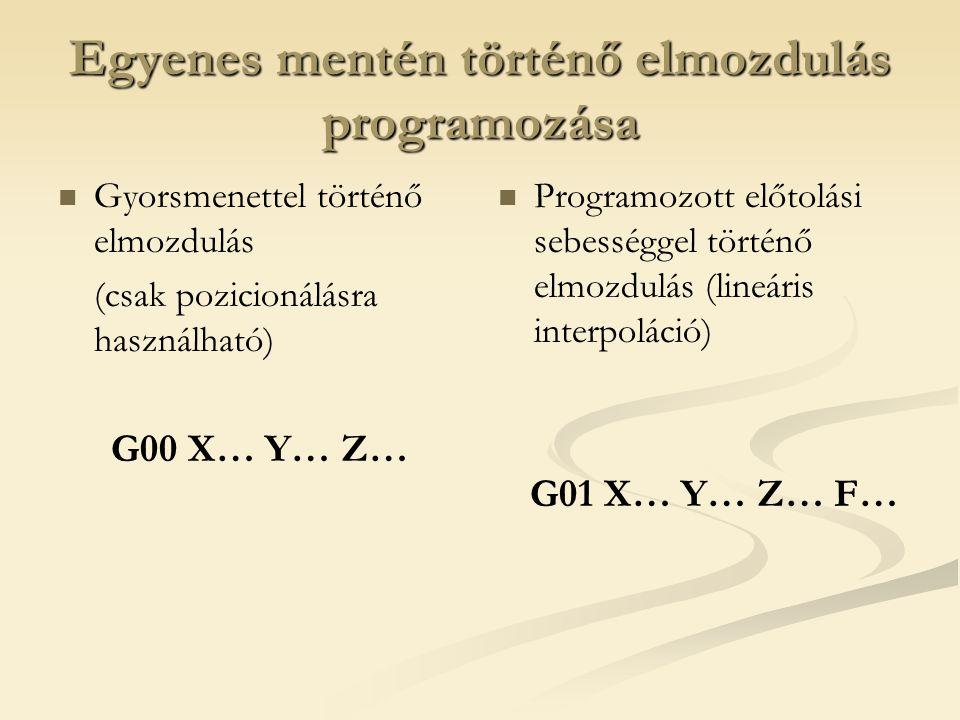 Egyenes mentén történő elmozdulás programozása Gyorsmenettel történő elmozdulás (csak pozicionálásra használható) G00 X… Y… Z… Programozott előtolási