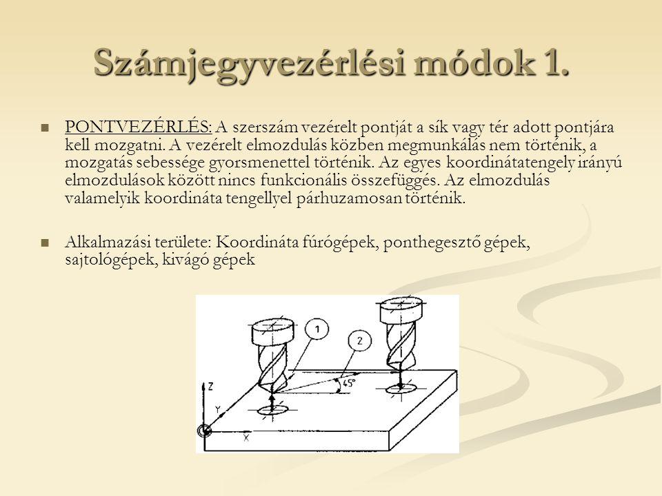 Számjegyvezérlési módok 1. PONTVEZÉRLÉS: A szerszám vezérelt pontját a sík vagy tér adott pontjára kell mozgatni. A vezérelt elmozdulás közben megmunk