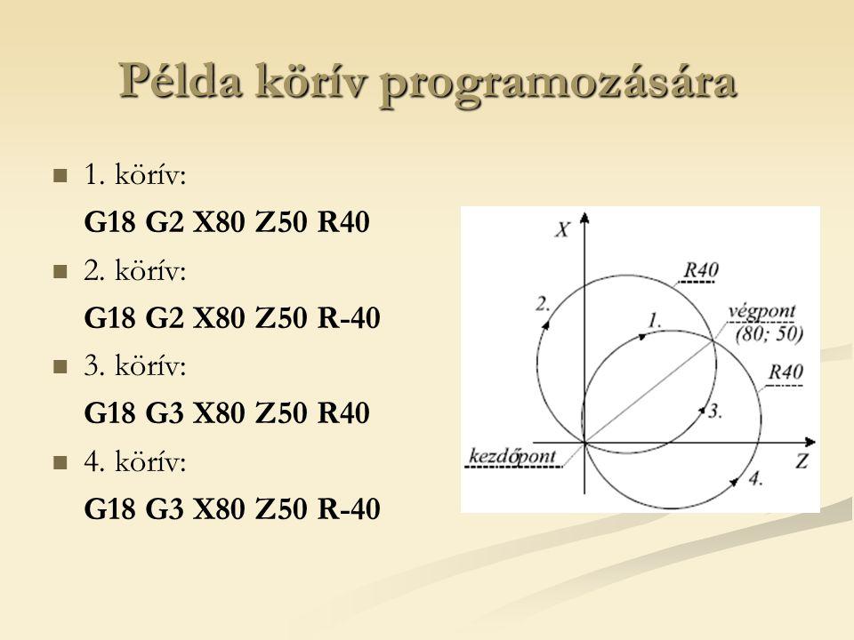 Példa körív programozására 1. körív: G18 G2 X80 Z50 R40 2. körív: G18 G2 X80 Z50 R-40 3. körív: G18 G3 X80 Z50 R40 4. körív: G18 G3 X80 Z50 R-40
