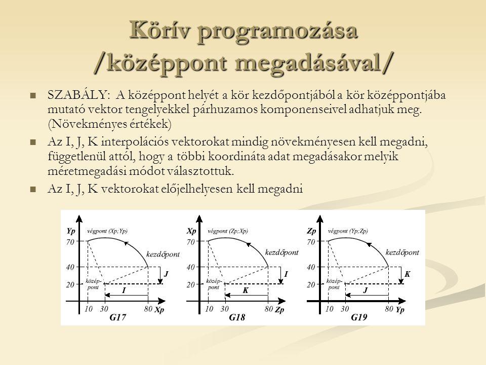 Körív programozása /középpont megadásával/ SZABÁLY: A középpont helyét a kör kezdőpontjából a kör középpontjába mutató vektor tengelyekkel párhuzamos
