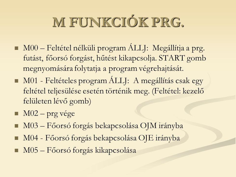 M FUNKCIÓK PRG. M00 – Feltétel nélküli program ÁLLJ: Megállítja a prg. futást, főorsó forgást, hűtést kikapcsolja. START gomb megnyomására folytatja a