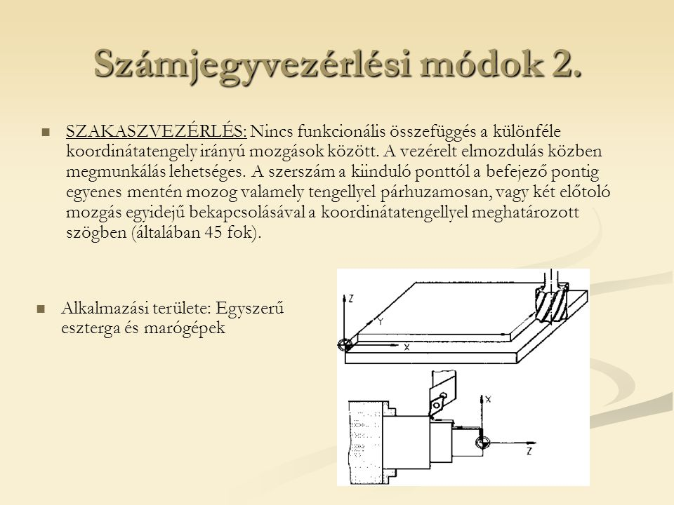 Számjegyvezérlési módok 2. SZAKASZVEZÉRLÉS: Nincs funkcionális összefüggés a különféle koordinátatengely irányú mozgások között. A vezérelt elmozdulás